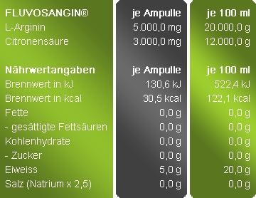 androxan600-liquid_tabelle